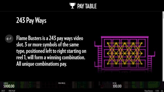 243 Pay Ways Rules - 3 or more symbols of the same type, positioned left to right starting on reel 1, will form a winning combination.