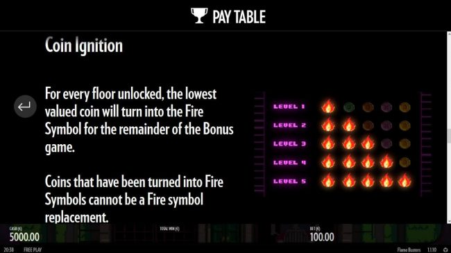Coin Ignition - For every floor unlocked, the lowest valued coin will turn into the Fire symbol for the remainder of the bonus game.