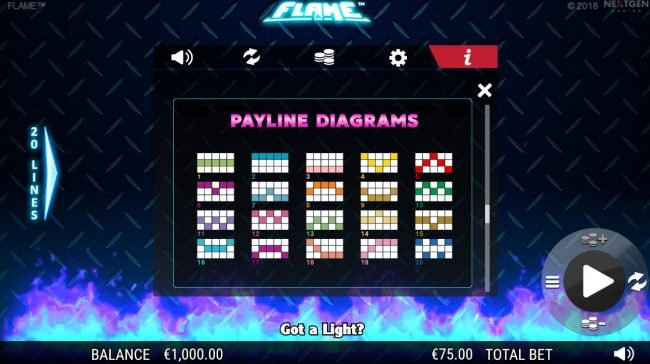 Split Aces featuring the Video Slots Flame with a maximum payout of $75,000