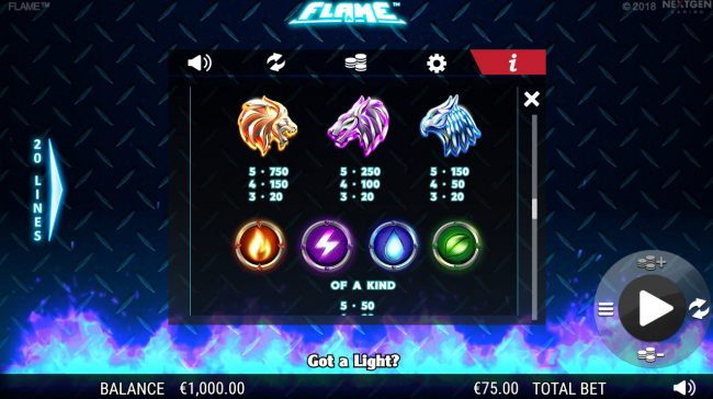 Karamba featuring the Video Slots Flame with a maximum payout of $75,000