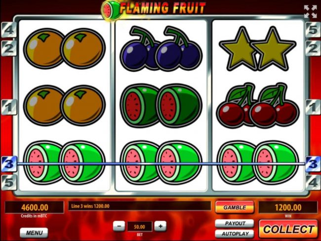 Royale24 featuring the Video Slots Flaming Fruit with a maximum payout of $1,600,000