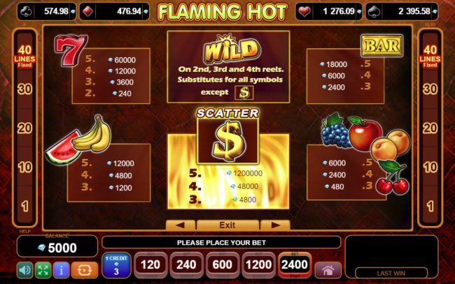 Flaming Hot :: Paytable