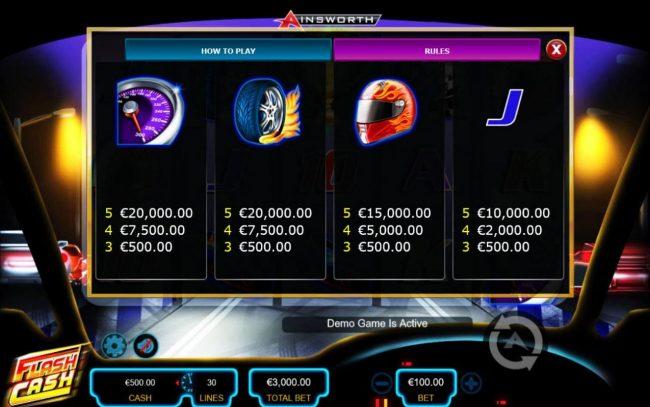 Flash Cash :: Medium Value Slot Game Symbols Paytable - Base Game.
