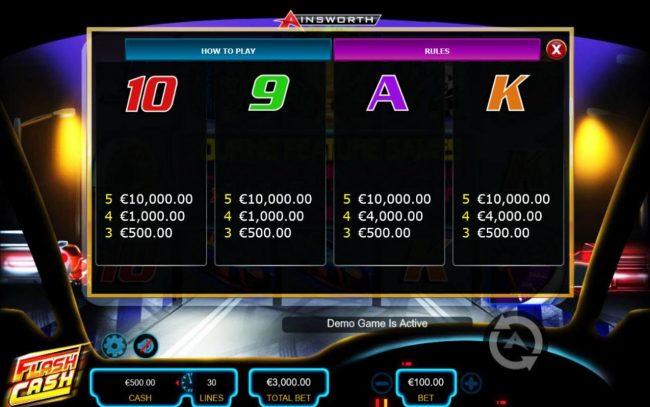 Flash Cash :: Low value slot game symbols paytable - Base Game.
