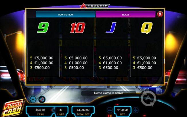 Flash Cash :: Low value game symbols paytable - Free Games Bonus.