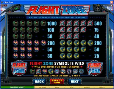 River Belle featuring the Video Slots Flight Zone with a maximum payout of $4,000