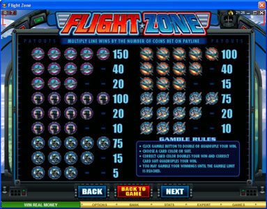 Heaven Bet featuring the Video Slots Flight Zone with a maximum payout of $4,000