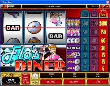 Play slots at Vegas Seven: Vegas Seven featuring the video-Slots Flo's Diner with a maximum payout of $36,000