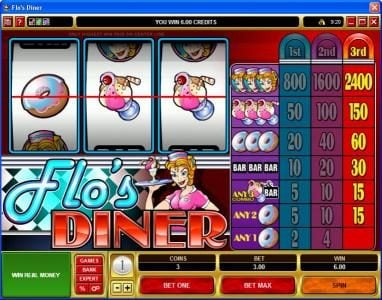 Play slots at House of Jack: House of Jack featuring the video-Slots Flo's Diner with a maximum payout of $36,000