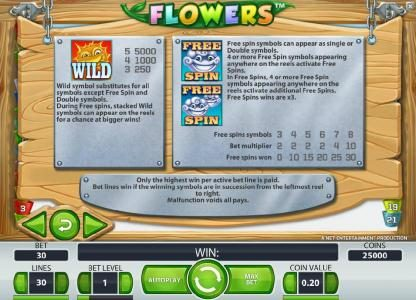 Fun Casino featuring the Video Slots Flowers with a maximum payout of $37,500