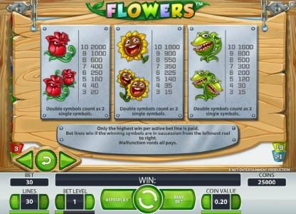 Mongoose Casino featuring the Video Slots Flowers with a maximum payout of $37,500