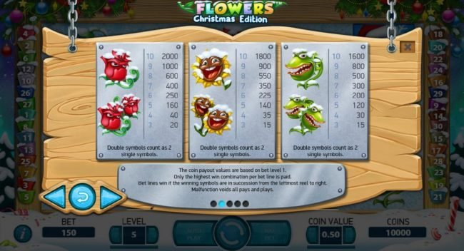 Argo featuring the Video Slots Flowers Christmas Edition with a maximum payout of $37,500