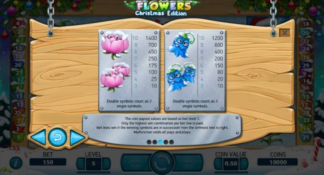 ZigZag777 featuring the Video Slots Flowers Christmas Edition with a maximum payout of $37,500