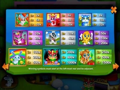 Slotland featuring the Video Slots Fluffy Paws with a maximum payout of $375