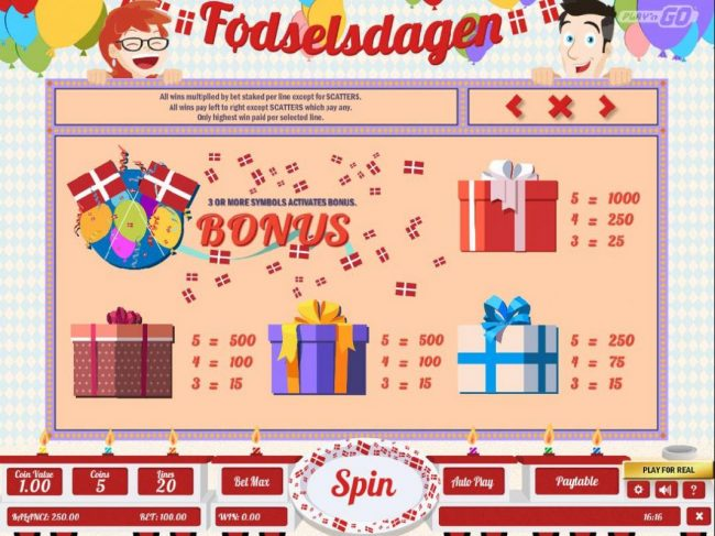 TS featuring the Video Slots Fodselsdagen with a maximum payout of $25,000