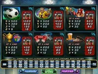 Football Frenzy! :: Slot game symbols paytable and payline diagrams