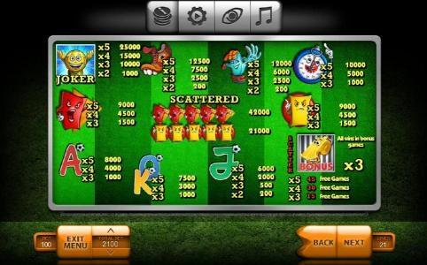 Football :: Slot game symbols paytable