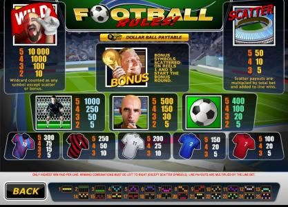 Club 777 featuring the Video Slots Football Rules with a maximum payout of $2,000,000