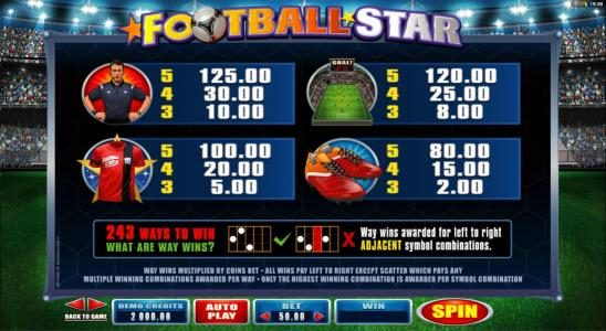 Vera&John featuring the Video Slots Football Star with a maximum payout of $105,000