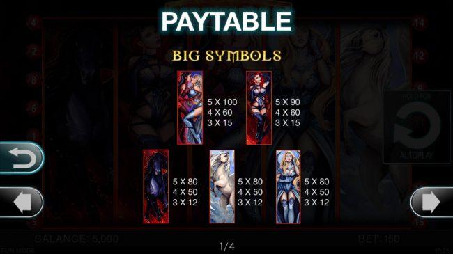 Forbidden Slot :: High Value Symbols