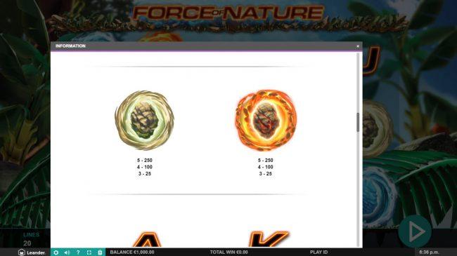 Force of Nature :: Medium Value Symbols