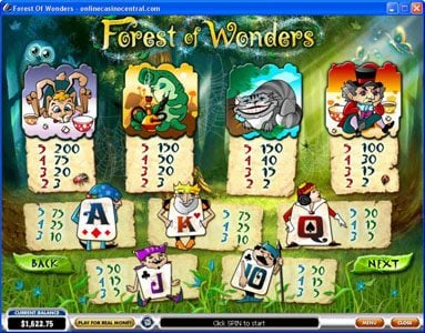 Forest of Wonders ::