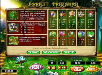 Slots Village featuring the Video Slots Forest Treasure with a maximum payout of $12,500