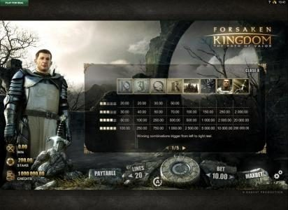 Forsaken Kingdom The Path of Valor :: Slot game symbols paytable