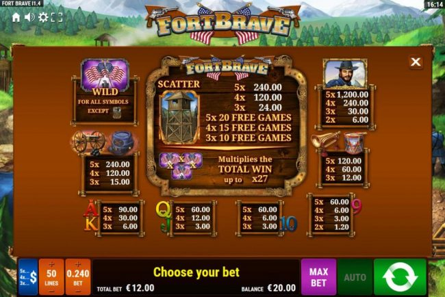 Fort Brave :: Paytable