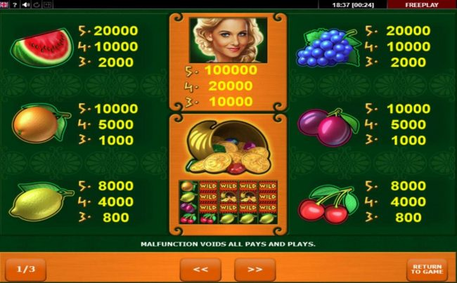 Fortuna's Fruits :: Paytable