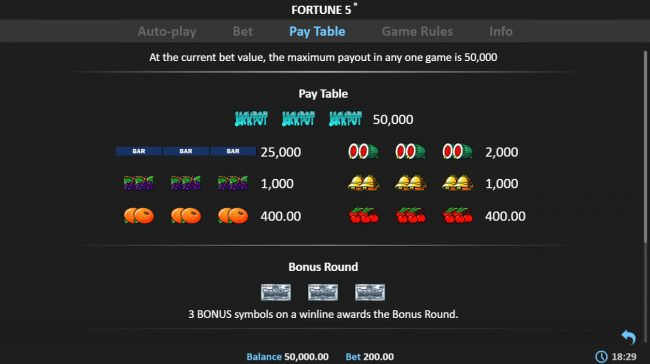 Fortune 5 :: Paytable