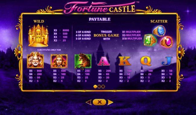 Spiele Fortune Black - Video Slots Online