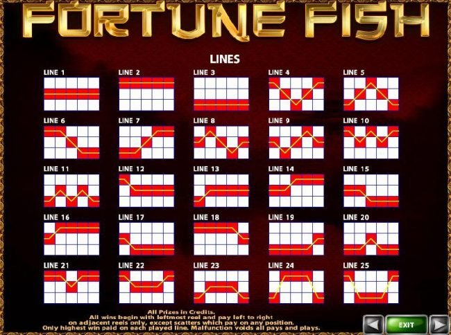 ZigZag777 featuring the Video Slots Fortune Fish with a maximum payout of $250,000