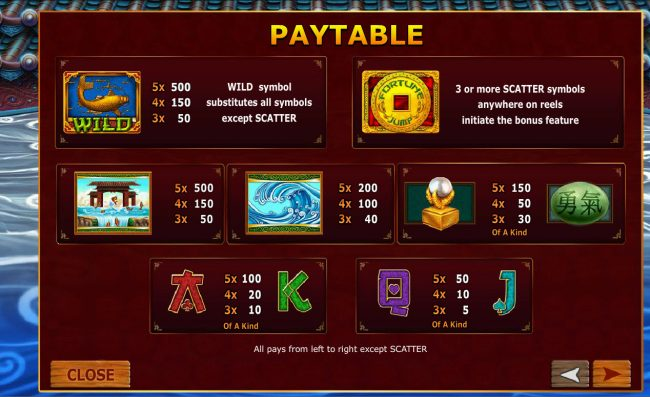 My Win 24 featuring the Video Slots Fortune Jump with a maximum payout of $12,500