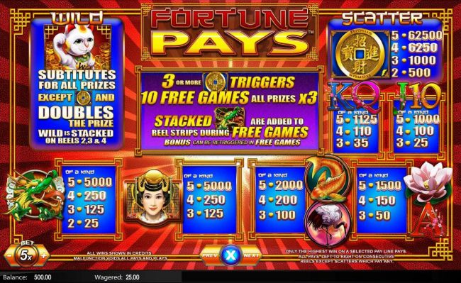 EU Casino featuring the Video Slots Fortune Pays with a maximum payout of $62,500