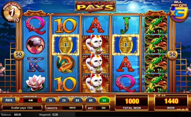 Fortune Pays :: A pair of scatter symbols awards a 1500 coin payout during the free games feature.