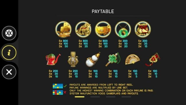 Fortune Tree :: Paytable