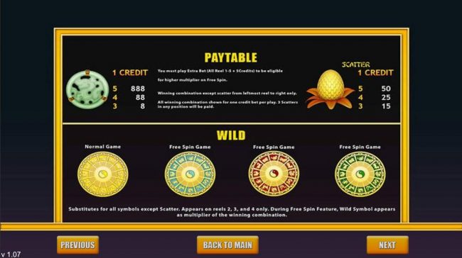 Fortune Wheel :: Wild and Scatter Symbols Rules and Pays