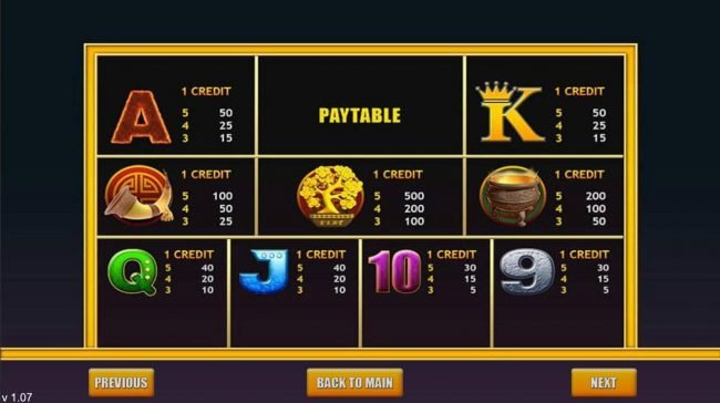 Fortune Wheel :: Paytable