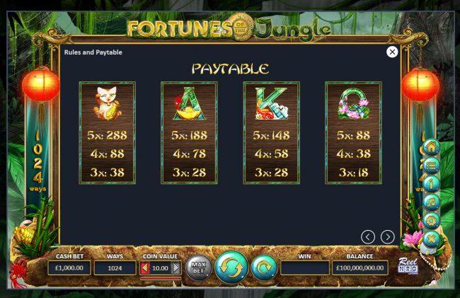 Fortunes of the Jungle :: Medium Value Symbols