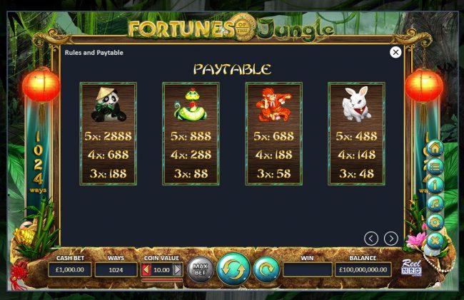 Fortunes of the Jungle :: High Value Symbols