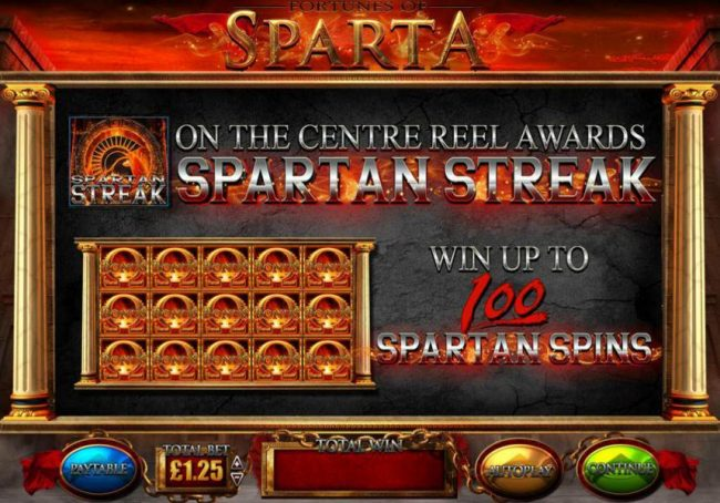 Chomp featuring the Video Slots Fortunes of Sparta with a maximum payout of $100,000