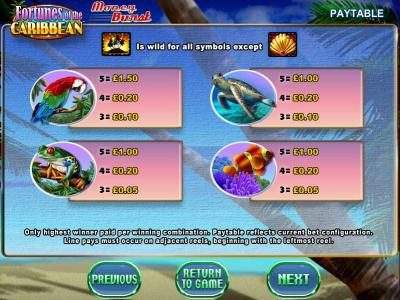 Clover Casino featuring the Video Slots Fortunes of the Caribbean with a maximum payout of $2,000