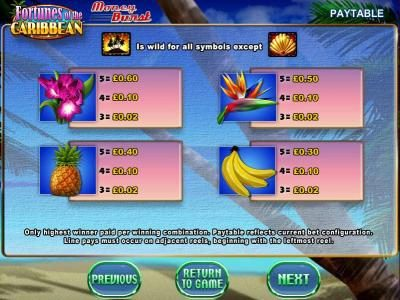 Dream Vegas featuring the Video Slots Fortunes of the Caribbean with a maximum payout of $2,000
