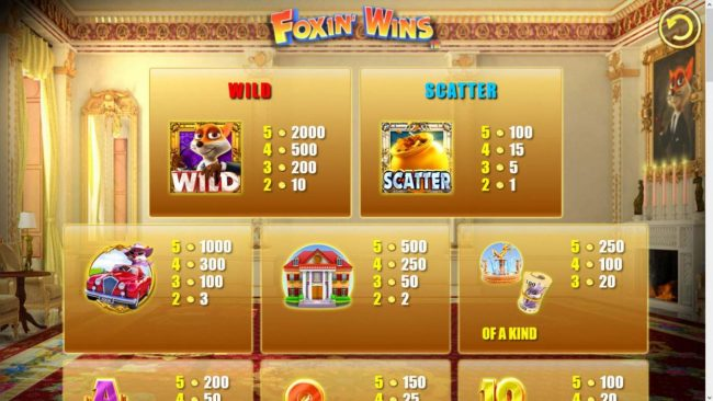 EypoBet featuring the Video Slots Foxin' Wins HQ with a maximum payout of $125,000