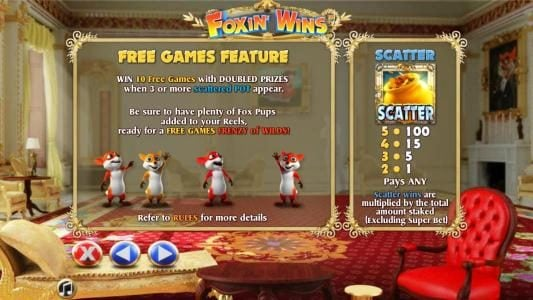 Play slots at Fruity Casa: Fruity Casa featuring the Video Slots Foxin Wins with a maximum payout of $4,000