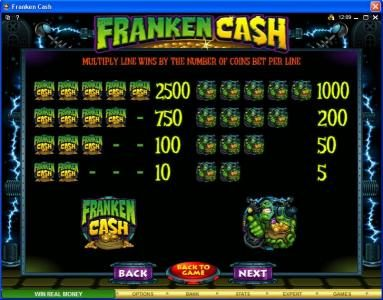 Casino Splendido featuring the Video Slots Franken Cash with a maximum payout of $25,000