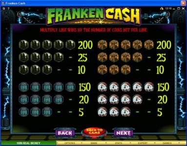 Vegas Paradice featuring the Video Slots Franken Cash with a maximum payout of $25,000