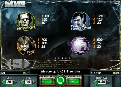 PropaWin featuring the Video Slots Frankenstein with a maximum payout of $37,500