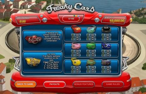 slot game symbols paytable with wild and free spins rules